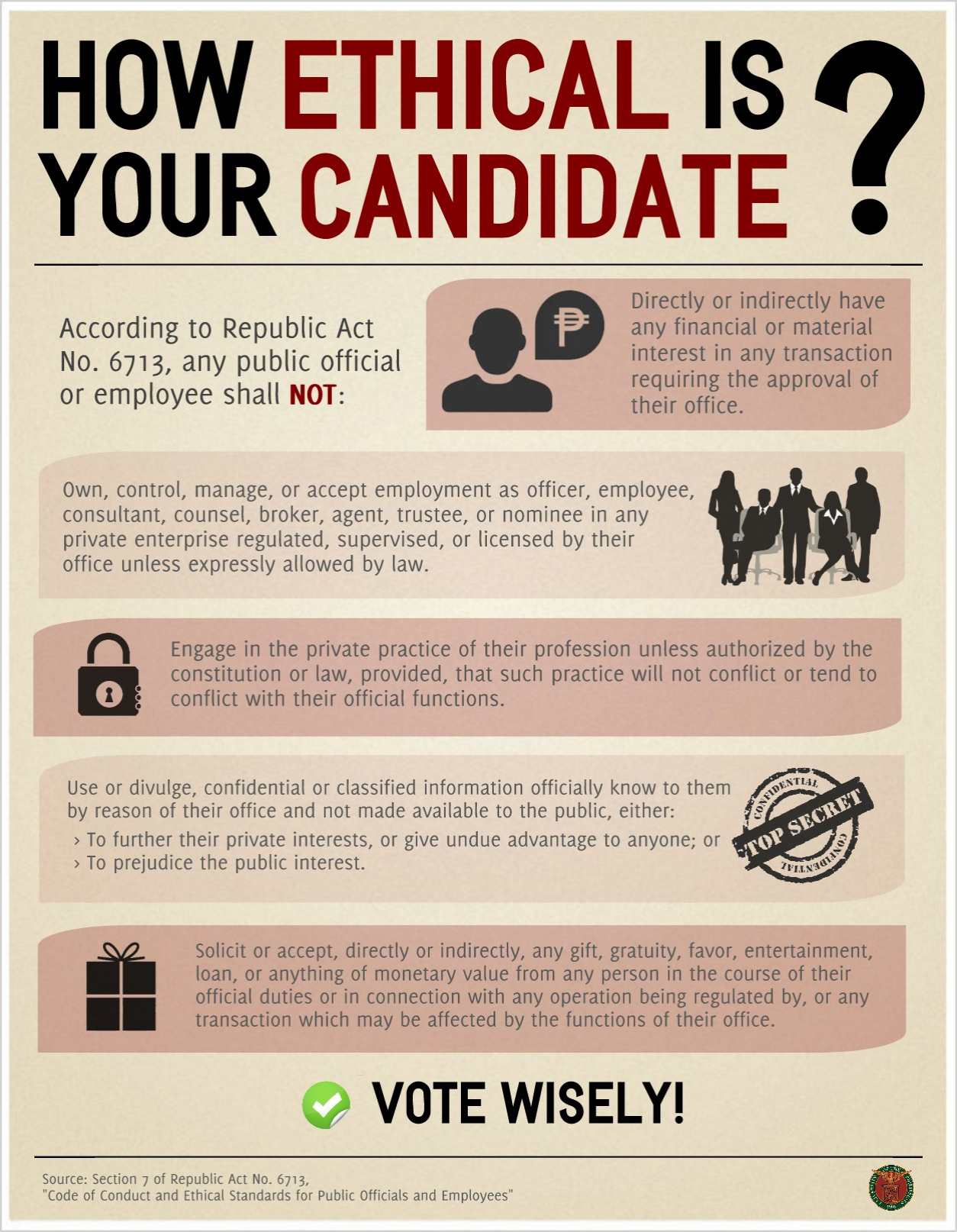 How ethical is your candidate