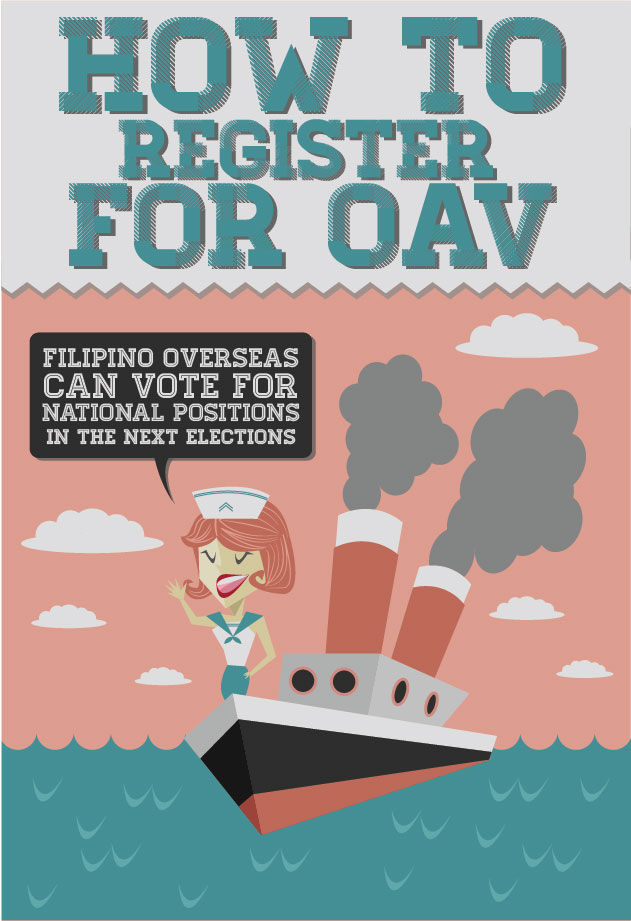 How to Register for Overseas Absentee Voters