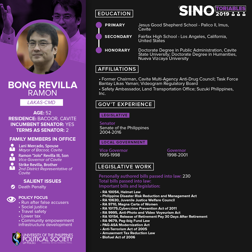 "Revilla, Ramon ""Bong"" (Lakas-CMD)"