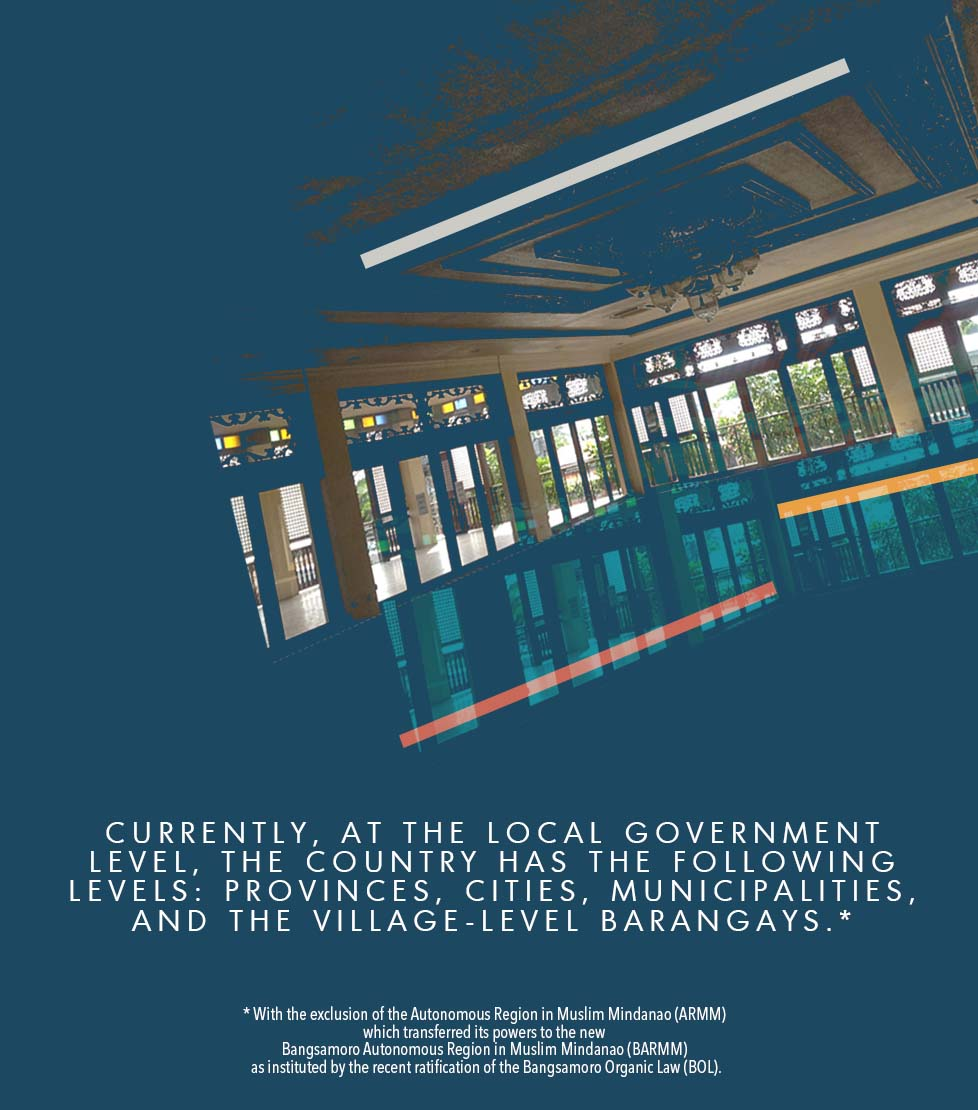 Structure of Local Government Units in the Philippines
