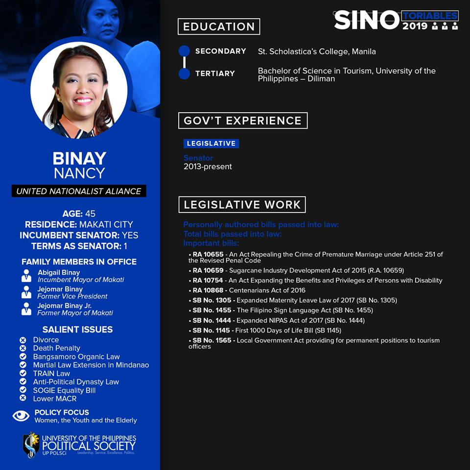 Binay, Maria Lourdes Nancy Sombillo (UNA)